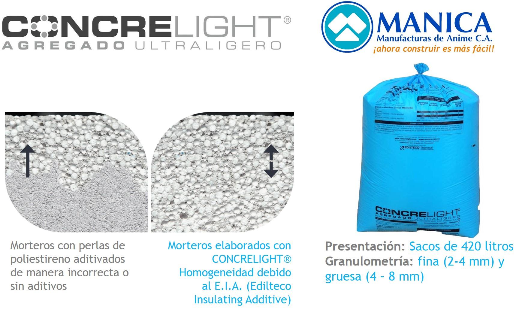 Concrelight®